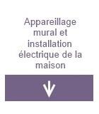 Appareillage mural et installation électrique de la maison